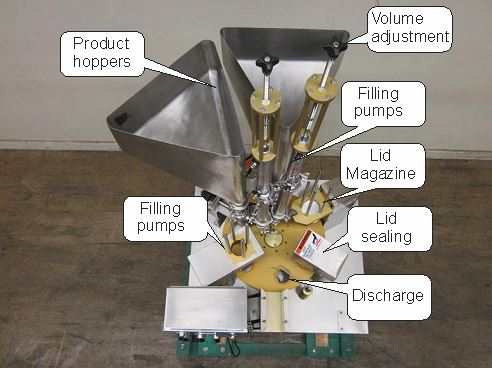 cup-filler-machine